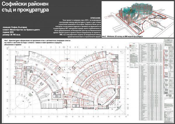 7.1 Софийски районен съд