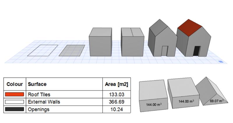 ARCHICAD за съществуващи сгради